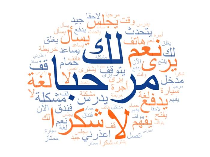 Bekannte, arabische Wörter