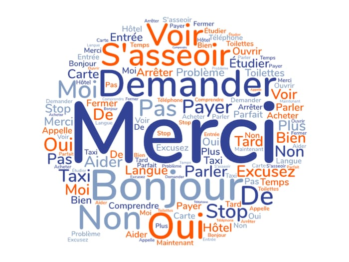 Principais palavras em francês