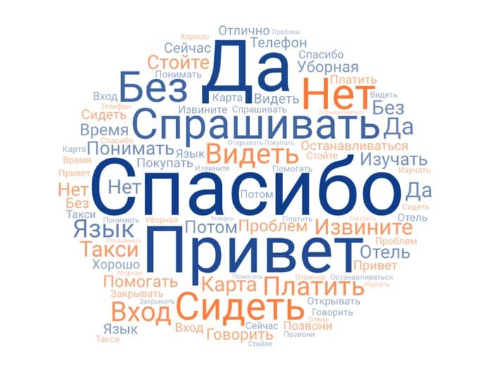 Cuvinte rusești de top