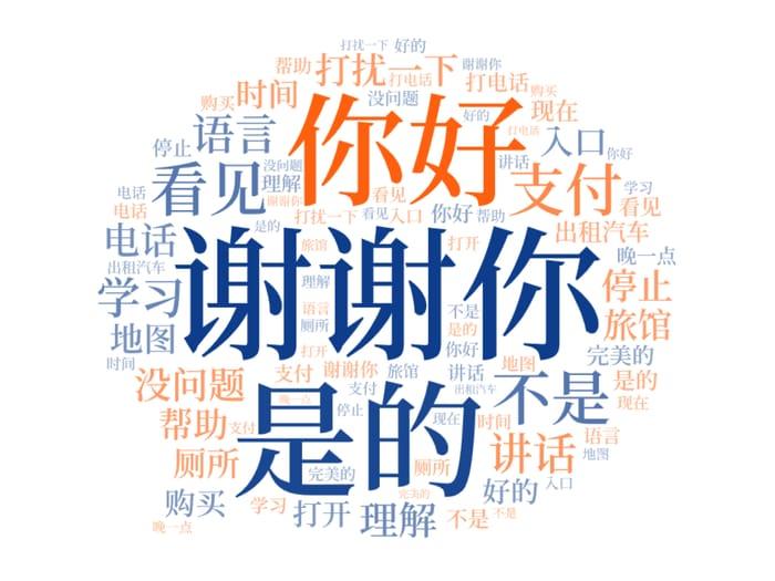أهم الكلمات الصينية