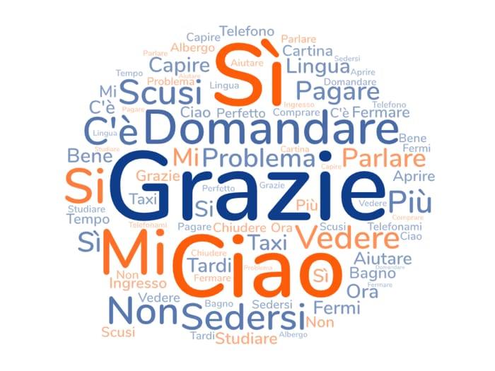 Самые популярные итальянские слова