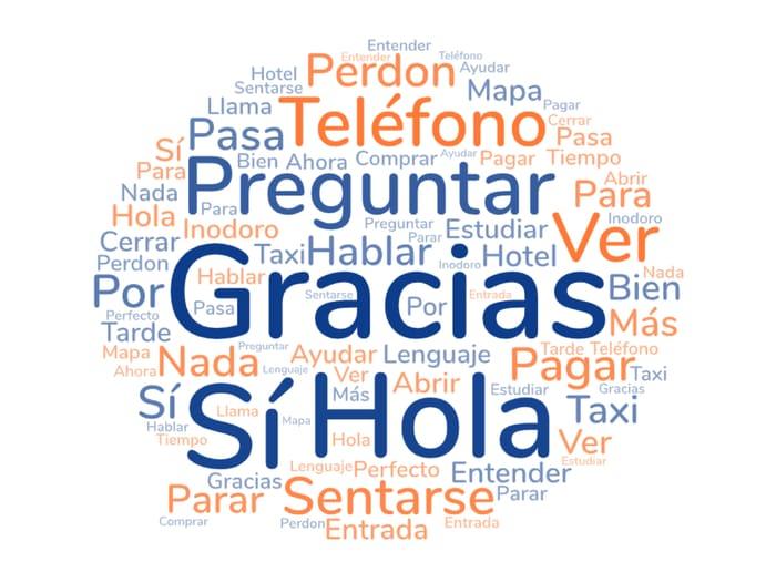 המילים הנפוצות ביותר בספרדית
