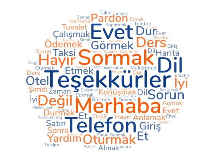 शीर्ष तुर्की शब्द