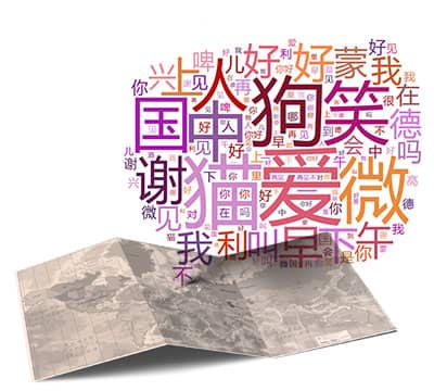 Image showing the basic Chinese phrases and Chinese sentences you can learn with Mondly